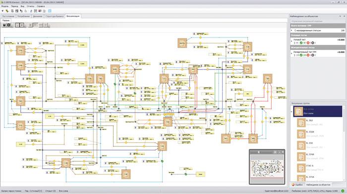 Графическое представление модели материальных потоков
